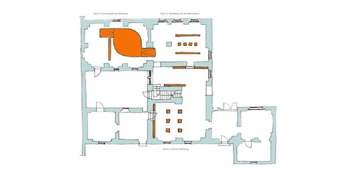 5_Stadtmuseum-Muehlberg